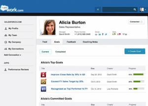 Work.com Salesforce