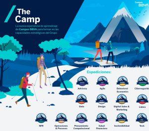 BBVA The Camp Formación